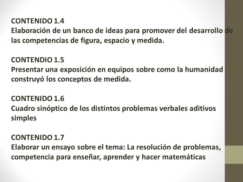 CONTENIDO 1.4 Elaboración de un banco de ideas para promover del desarrollo de las competencias de figura, espacio y medida. CONTENDIO 1.5 Presentar u