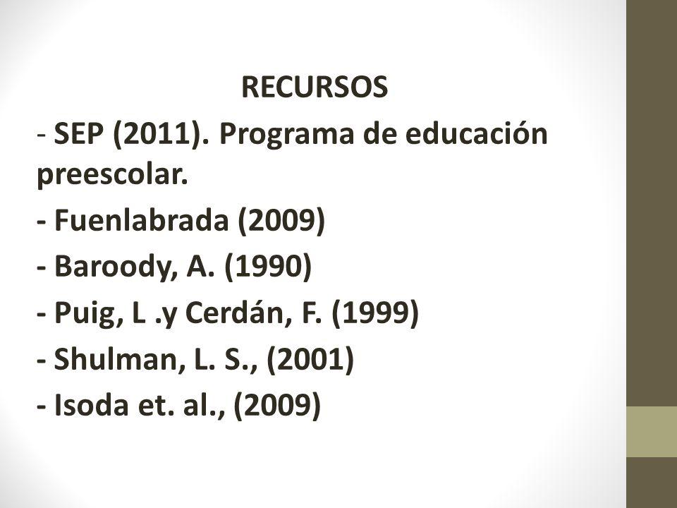RECURSOS - SEP (2011). Programa de educación preescolar. - Fuenlabrada (2009) - Baroody, A. (1990) - Puig, L.y Cerdán, F. (1999) - Shulman, L. S., (20