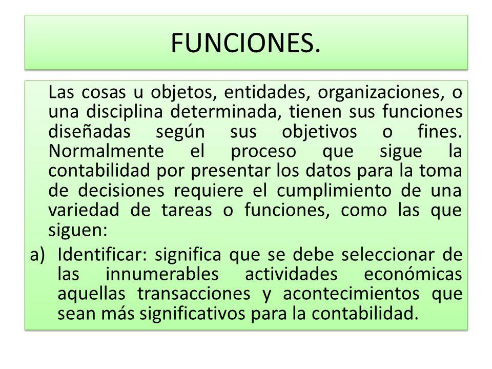 FUNCIONES. Las cosas u objetos, entidades, organizaciones, o una disciplina determinada, tienen sus funciones diseñadas según sus objetivos o fines. N