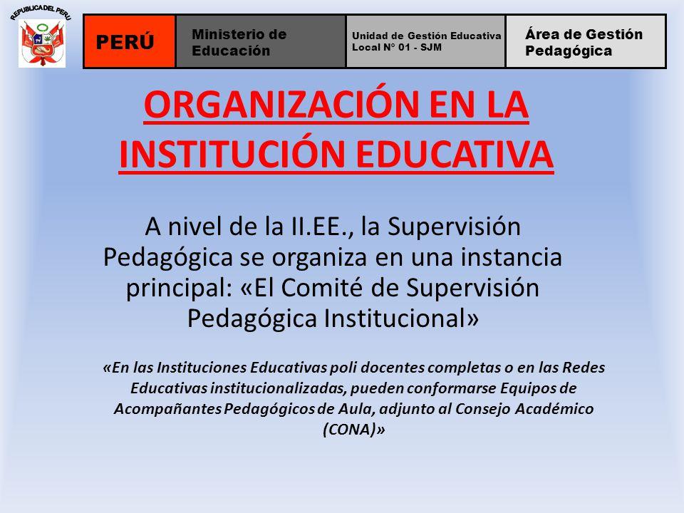 ORGANIZACIÓN EN LA INSTITUCIÓN EDUCATIVA A nivel de la II.EE., la Supervisión Pedagógica se organiza en una instancia principal: «El Comité de Supervi