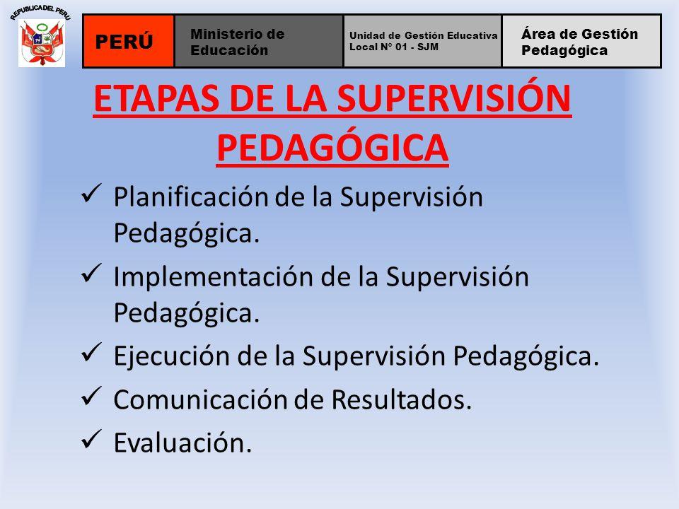 ETAPAS DE LA SUPERVISIÓN PEDAGÓGICA Planificación de la Supervisión Pedagógica. Implementación de la Supervisión Pedagógica. Ejecución de la Supervisi