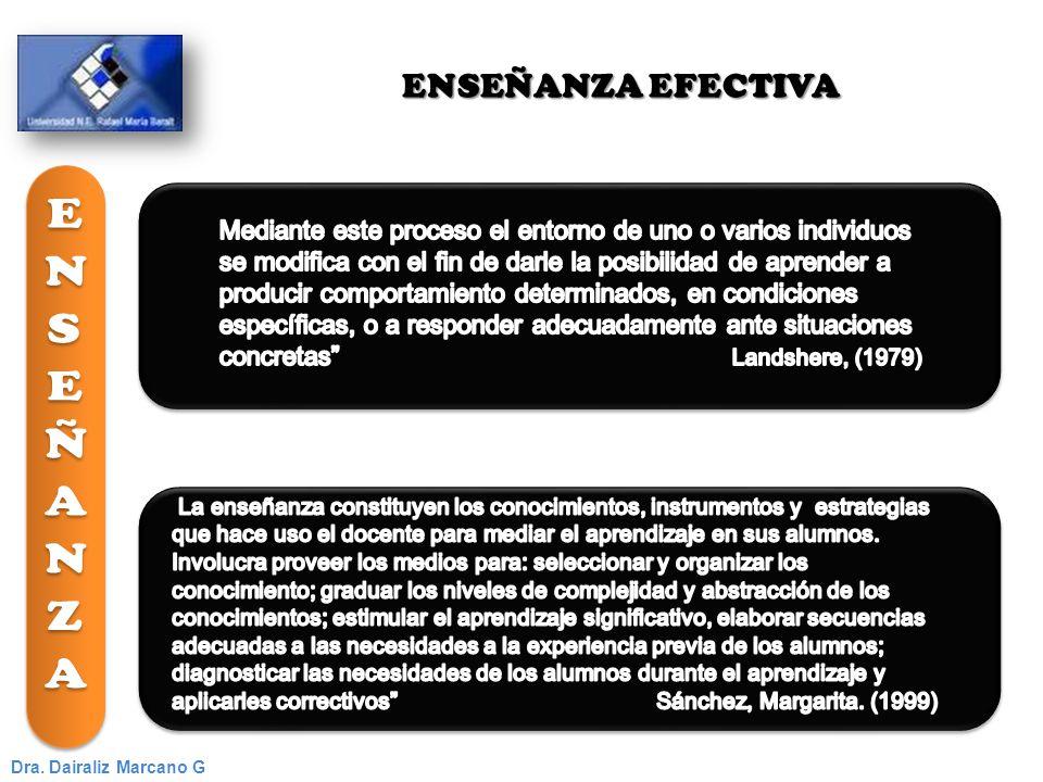 ENSEÑANZA EFECTIVA Dra. Dairaliz Marcano G