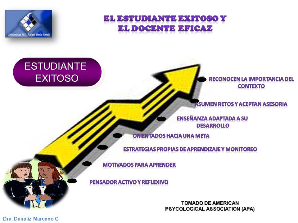 ESTUDIANTEEXITOSOESTUDIANTEEXITOSO TOMADO DE AMERICAN PSYCOLOGICAL ASSOCIATION (APA)