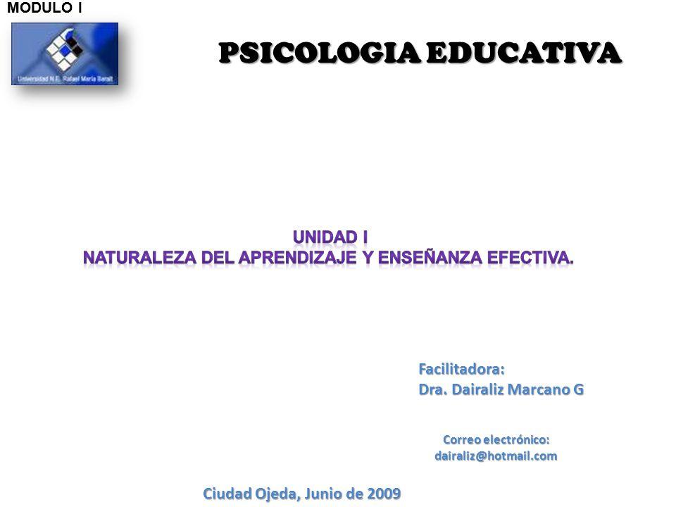 MODULO I Facilitadora: Dra. Dairaliz Marcano G Correo electrónico: dairaliz@hotmail.com Ciudad Ojeda, Junio de 2009 PSICOLOGIAEDUCATIVA PSICOLOGIA EDU