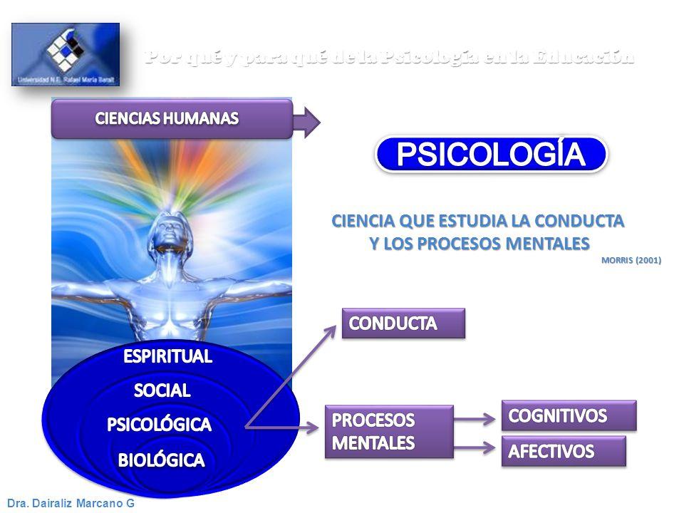 Dra. Dairaliz Marcano G CIENCIA QUE ESTUDIA LA CONDUCTA Y LOS PROCESOS MENTALES MORRIS (2001) Por qué y para qué de la Psicología en la Educación