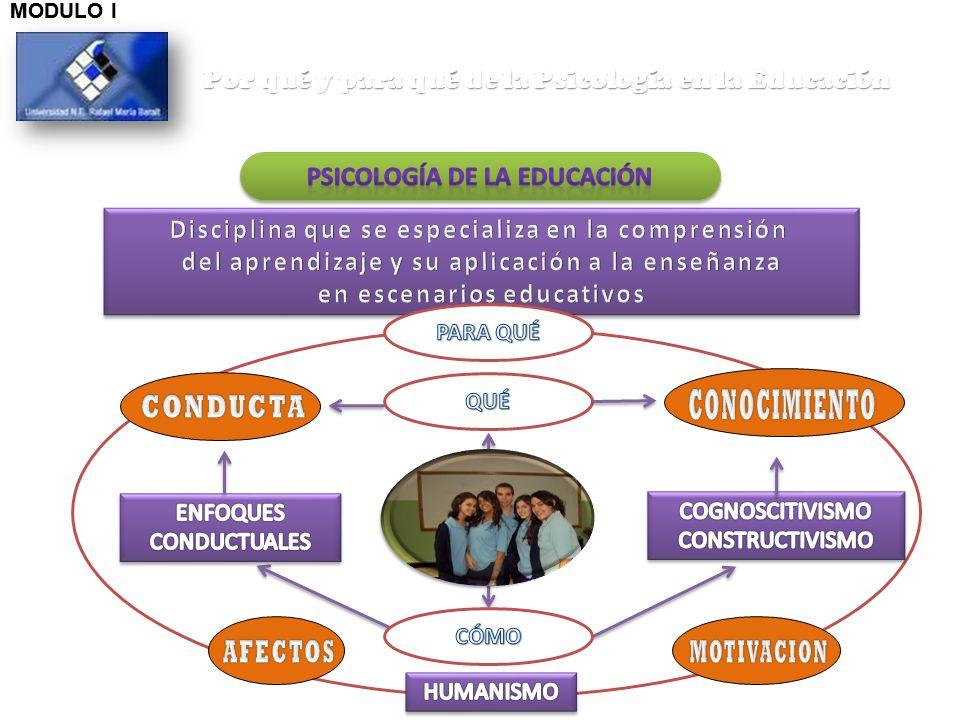 MODULO I Por qué y para qué de la Psicología en la Educación