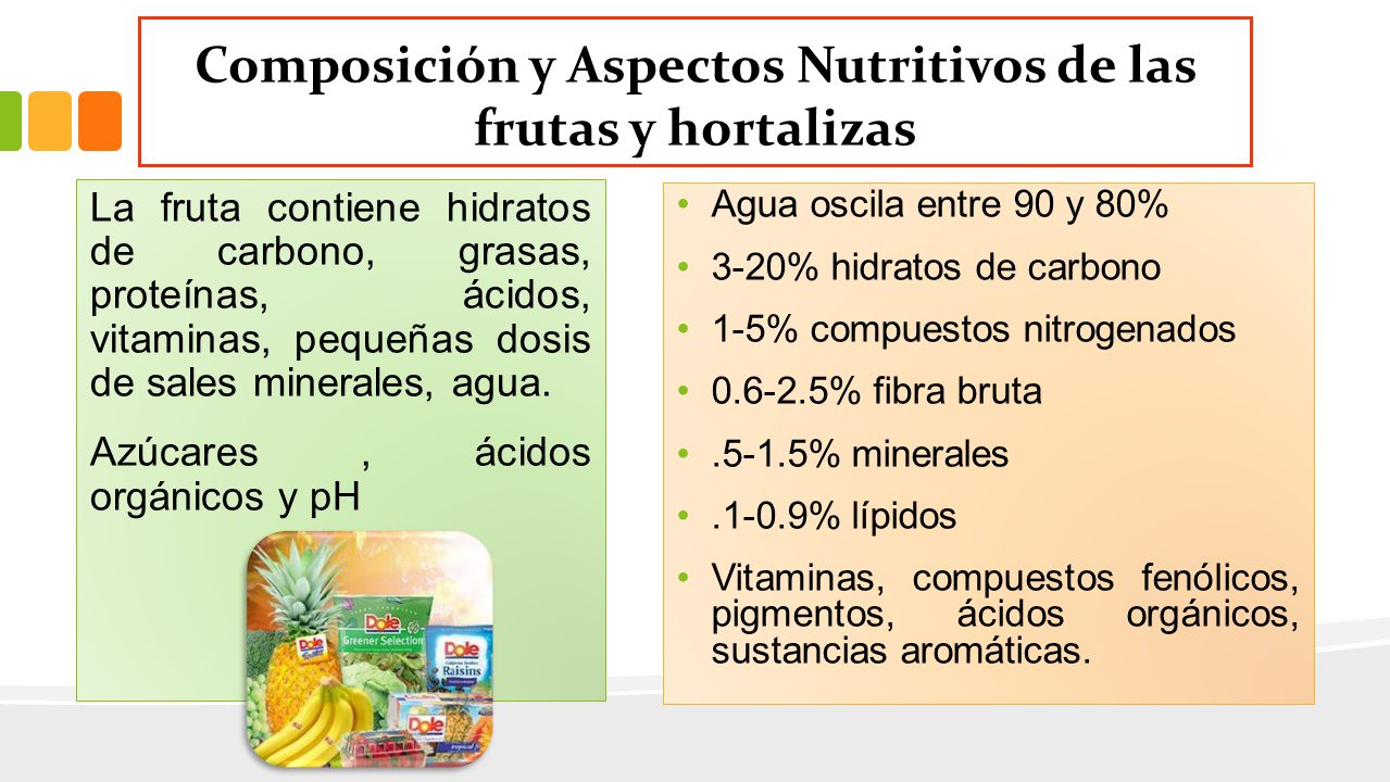 Composición y Aspectos Nutritivos de las frutas y hortalizas Agua oscila entre 90 y 80% 3-20% hidratos de carbono 1-5% compuestos nitrogenados 0.6-2.5% fibra bruta.5-1.5% minerales.1-0.9% lípidos Vitaminas, compuestos fenólicos, pigmentos, ácidos orgánicos, sustancias aromáticas.