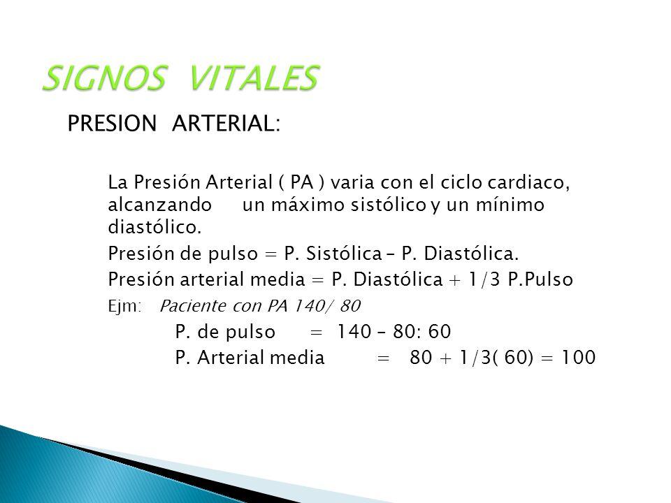 SIGNOS VITALES PRESION ARTERIAL: La Presión Arterial ( PA ) varia con el ciclo cardiaco, alcanzando un máximo sistólico y un mínimo diastólico. Presió