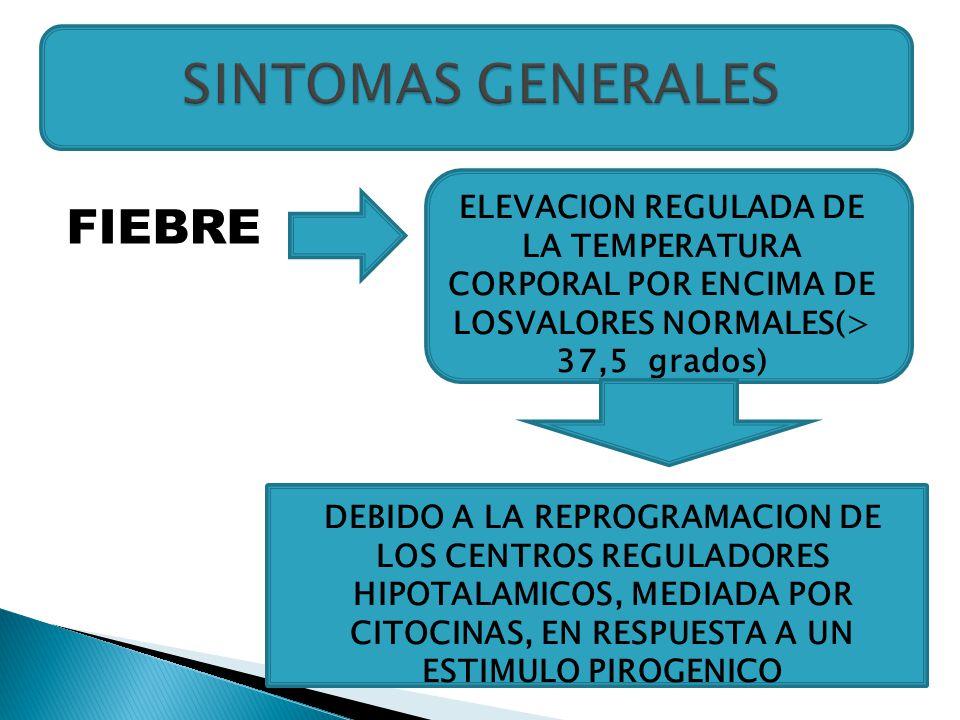 FIEBRE ELEVACION REGULADA DE LA TEMPERATURA CORPORAL POR ENCIMA DE LOSVALORES NORMALES(> 37,5 grados) DEBIDO A LA REPROGRAMACION DE LOS CENTROS REGULA