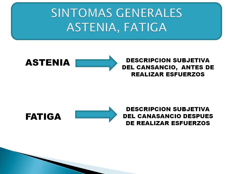 ASTENIA FATIGA DESCRIPCION SUBJETIVA DEL CANSANCIO, ANTES DE REALIZAR ESFUERZOS DESCRIPCION SUBJETIVA DEL CANASANCIO DESPUES DE REALIZAR ESFUERZOS