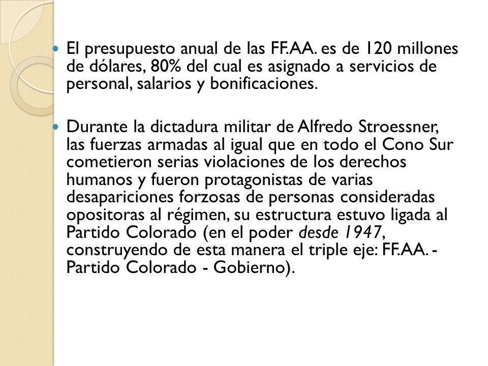 El presupuesto anual de las FF.AA. es de 120 millones de dólares, 80% del cual es asignado a servicios de personal, salarios y bonificaciones. Durante