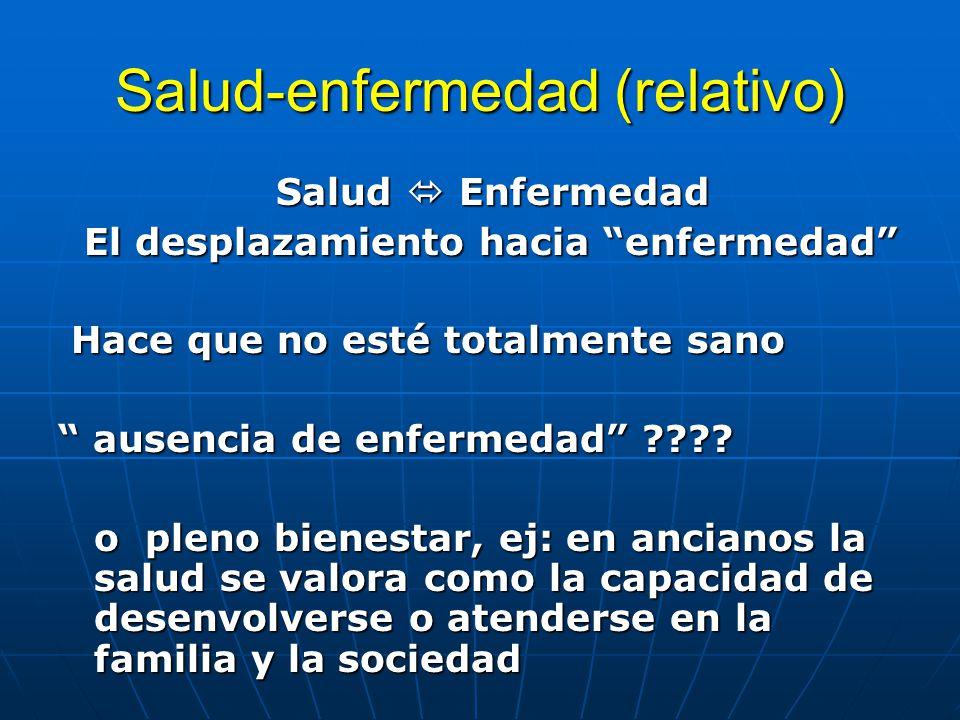 Salud-enfermedad (relativo) Salud Enfermedad Salud Enfermedad El desplazamiento hacia enfermedad El desplazamiento hacia enfermedad Hace que no esté t