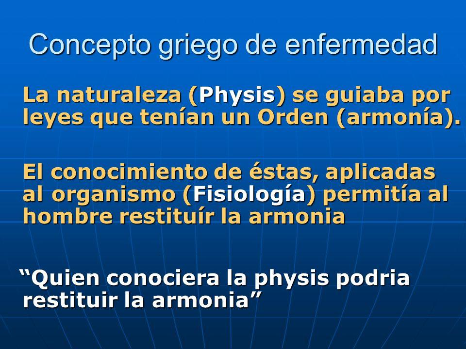 Concepto griego de enfermedad La naturaleza (Physis) se guiaba por leyes que tenían un Orden (armonía). El conocimiento de éstas, aplicadas al organis