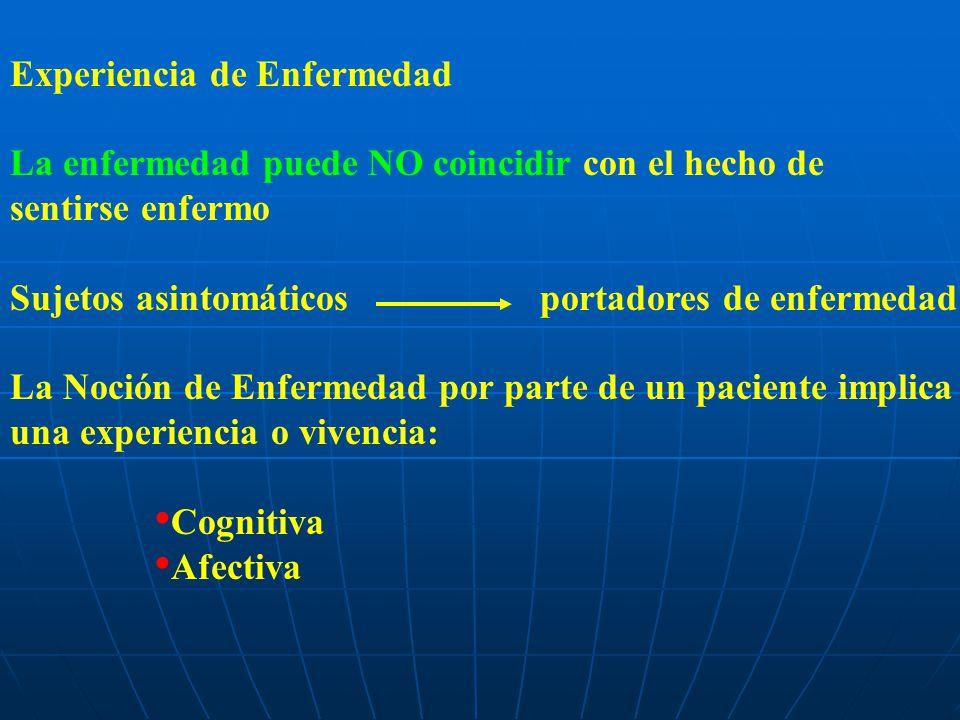 Experiencia de Enfermedad La enfermedad puede NO coincidir con el hecho de sentirse enfermo Sujetos asintomáticos portadores de enfermedad La Noción d