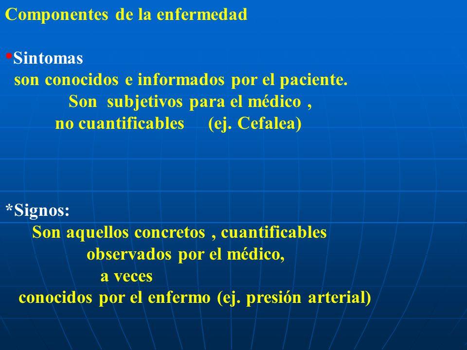 Componentes de la enfermedad Sintomas son conocidos e informados por el paciente. Son subjetivos para el médico, no cuantificables (ej. Cefalea) *Sign