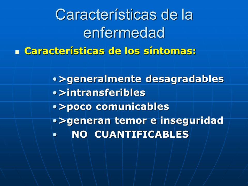 Características de la enfermedad Características de los síntomas: Características de los síntomas: >generalmente desagradables>generalmente desagradab