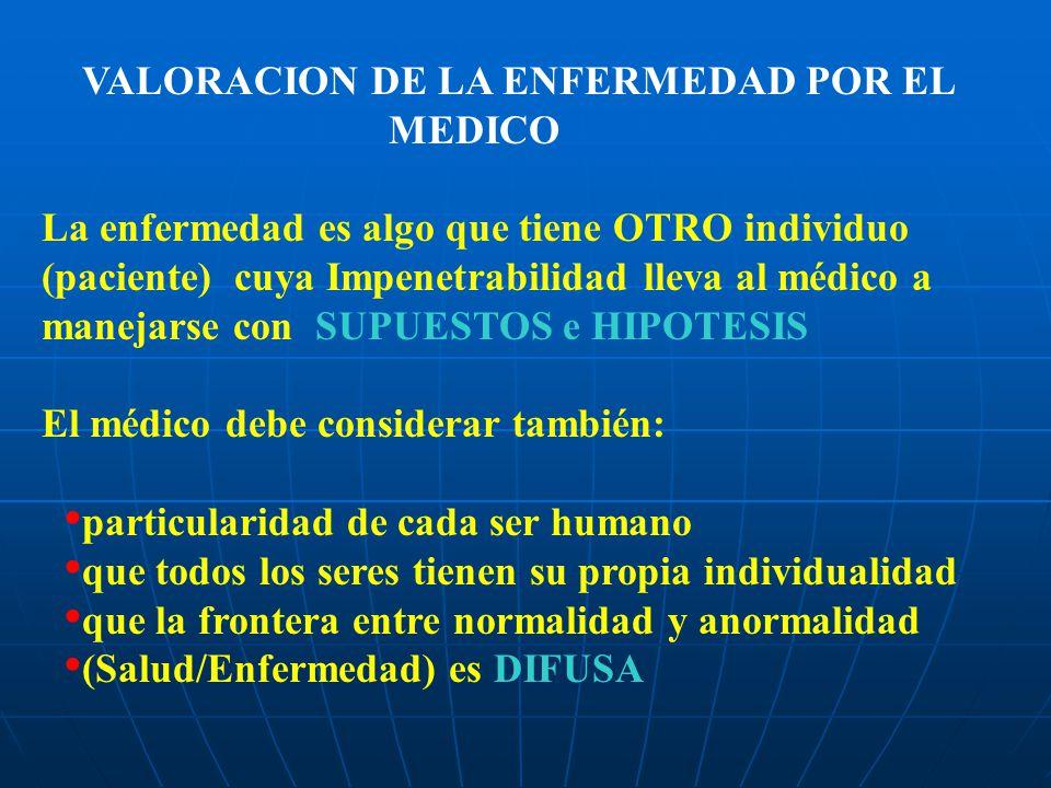 VALORACION DE LA ENFERMEDAD POR EL MEDICO La enfermedad es algo que tiene OTRO individuo (paciente) cuya Impenetrabilidad lleva al médico a manejarse
