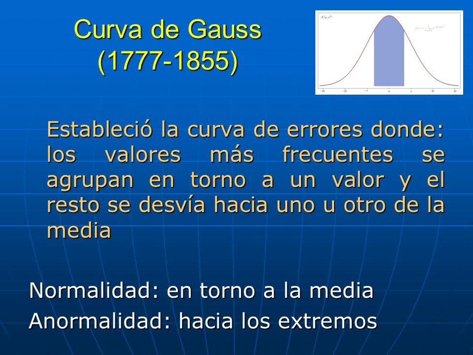 Curva de Gauss (1777-1855) Estableció la curva de errores donde: los valores más frecuentes se agrupan en torno a un valor y el resto se desvía hacia