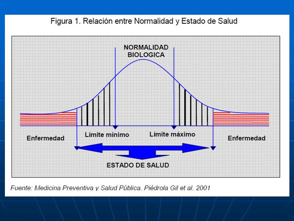 Criterio Normativo Normal: Aquél que se asemeja a la perfección humana Establece como: El hombre normal como Debe ser El hombre normal como Debe ser Hay cualidades internas cualidades externas cualidades externas