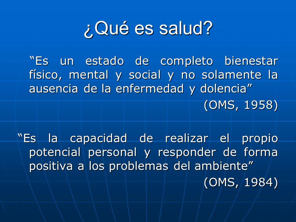 ¿Qué es salud? Es un estado de completo bienestar físico, mental y social y no solamente la ausencia de la enfermedad y dolencia Es un estado de compl