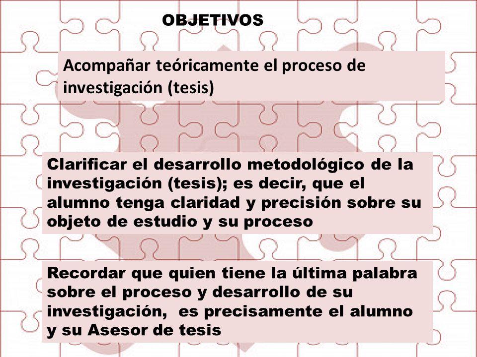 OBJETIVOS Acompañar teóricamente el proceso de investigación (tesis) Clarificar el desarrollo metodológico de la investigación (tesis); es decir, que