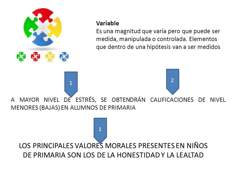 Variable Es una magnitud que varía pero que puede ser medida, manipulada o controlada. Elementos que dentro de una hipótesis van a ser medidos A MAYOR
