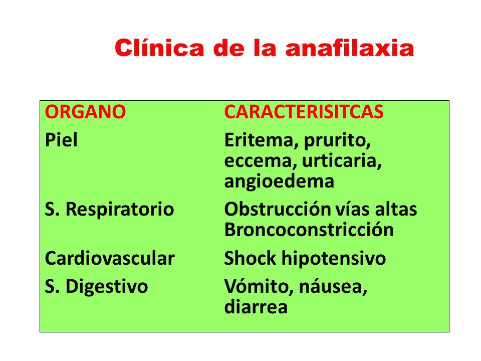 Clínica de la anafilaxia ORGANOCARACTERISITCAS PielEritema, prurito, eccema, urticaria, angioedema S. RespiratorioObstrucción vías altas Broncoconstri