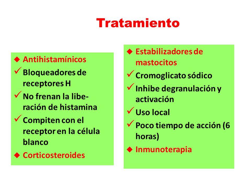 Tratamiento Antihistamínicos Bloqueadores de receptores H No frenan la libe- ración de histamina Compiten con el receptor en la célula blanco Corticos