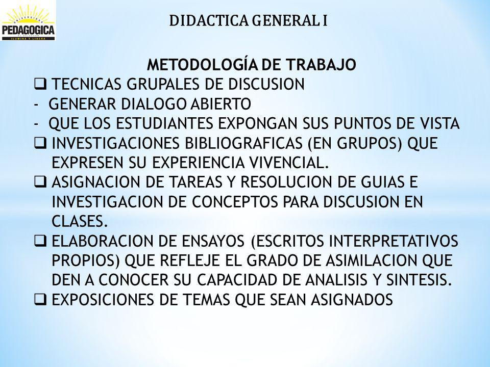 DIDACTICA GENERAL I METODOLOGÍA DE TRABAJO TECNICAS GRUPALES DE DISCUSION -GENERAR DIALOGO ABIERTO -QUE LOS ESTUDIANTES EXPONGAN SUS PUNTOS DE VISTA INVESTIGACIONES BIBLIOGRAFICAS (EN GRUPOS) QUE EXPRESEN SU EXPERIENCIA VIVENCIAL.