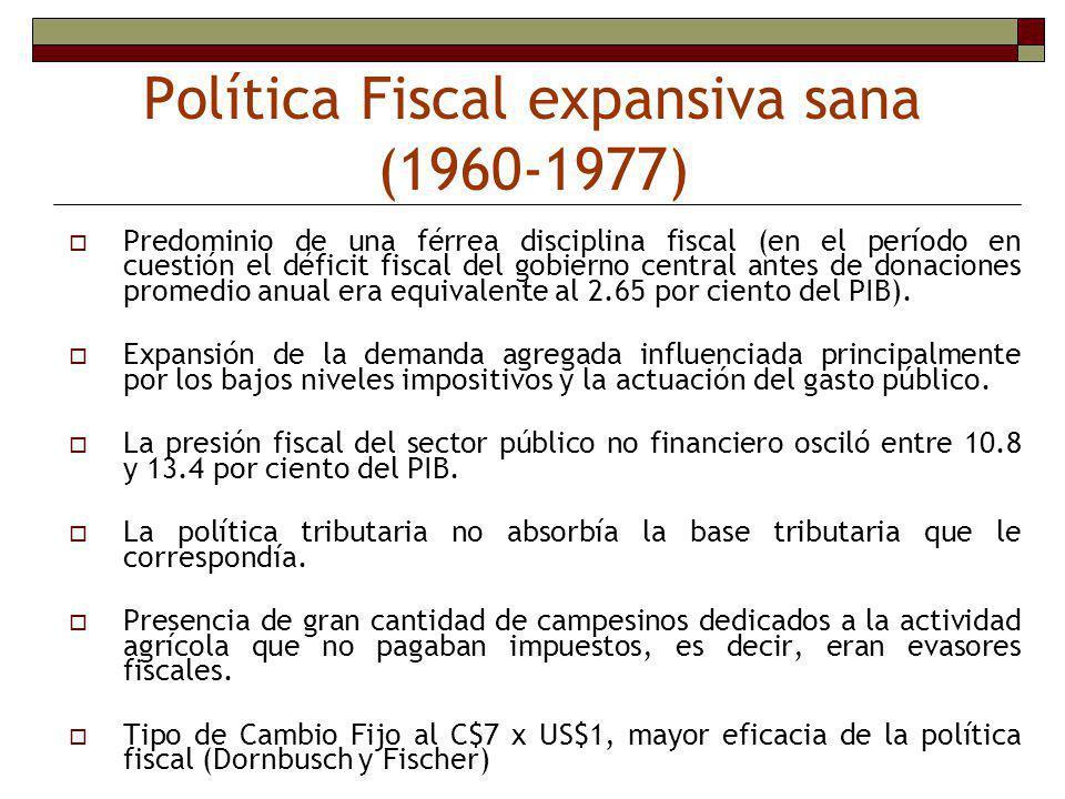 Política fiscal Política fiscal en Nicaragua