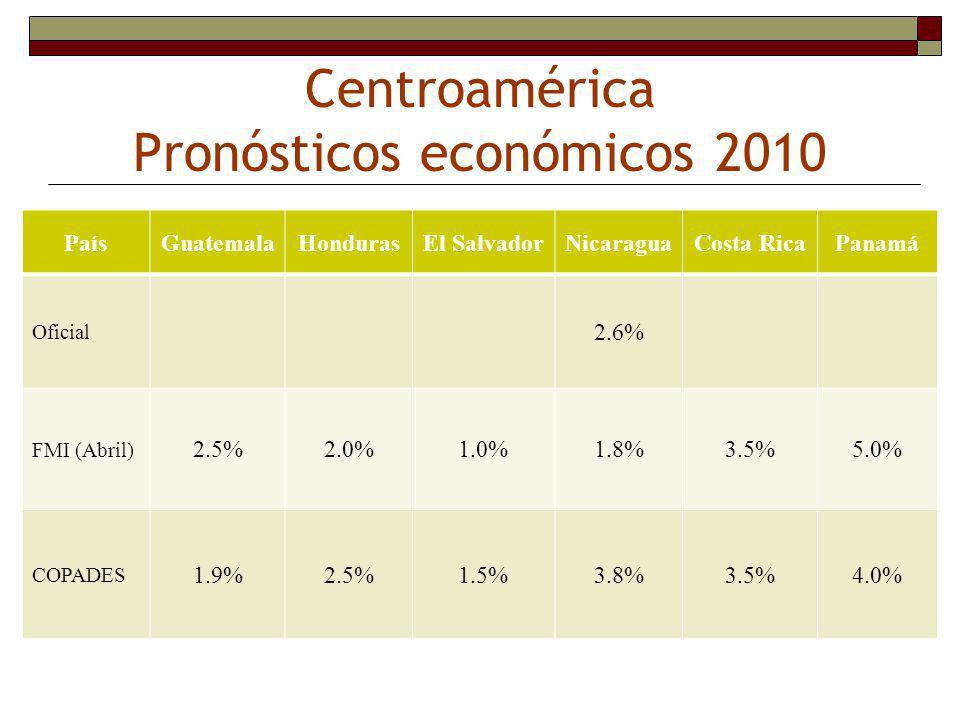 46 CENTROAMÉRICA: COMERCIO INTRAREGIONAL TOTAL (Miles de millones de US$ y % Anual) El Comercio Intrarregional CENTROAMÉRICA: PARTICIPACIÓN COMERCIO INTRAREGIONAL POR PAÍSES (% del Participación sobre total)