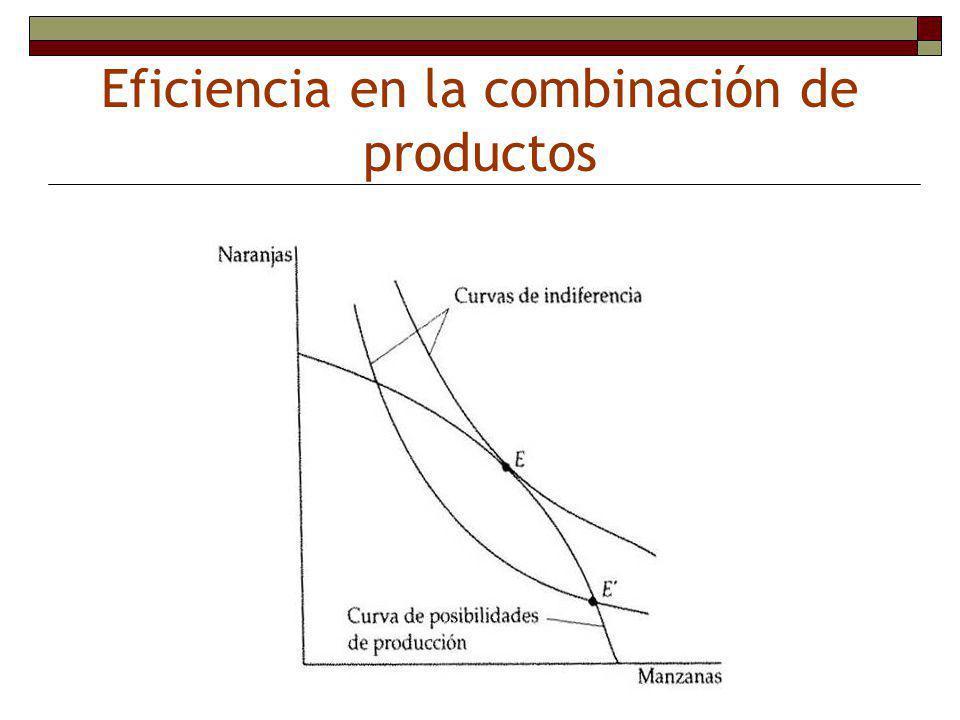 Eficiencia la producción
