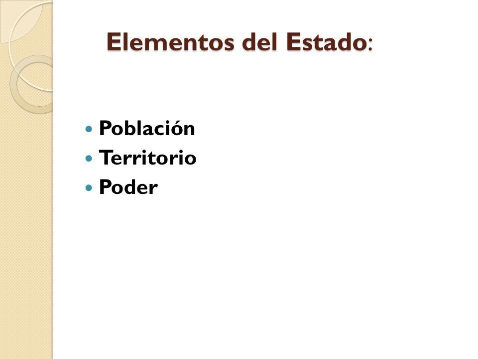 Elementos del Estado: Población Territorio Poder