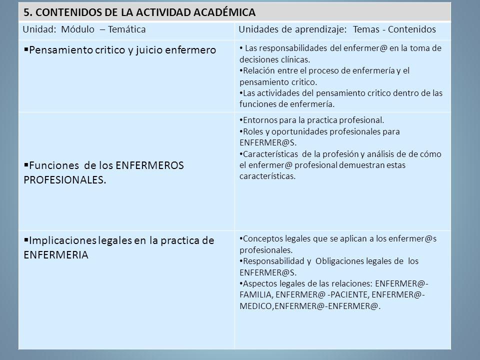 5. CONTENIDOS DE LA ACTIVIDAD ACADÉMICA Unidad: Módulo – TemáticaUnidades de aprendizaje: Temas - Contenidos Pensamiento critico y juicio enfermero La