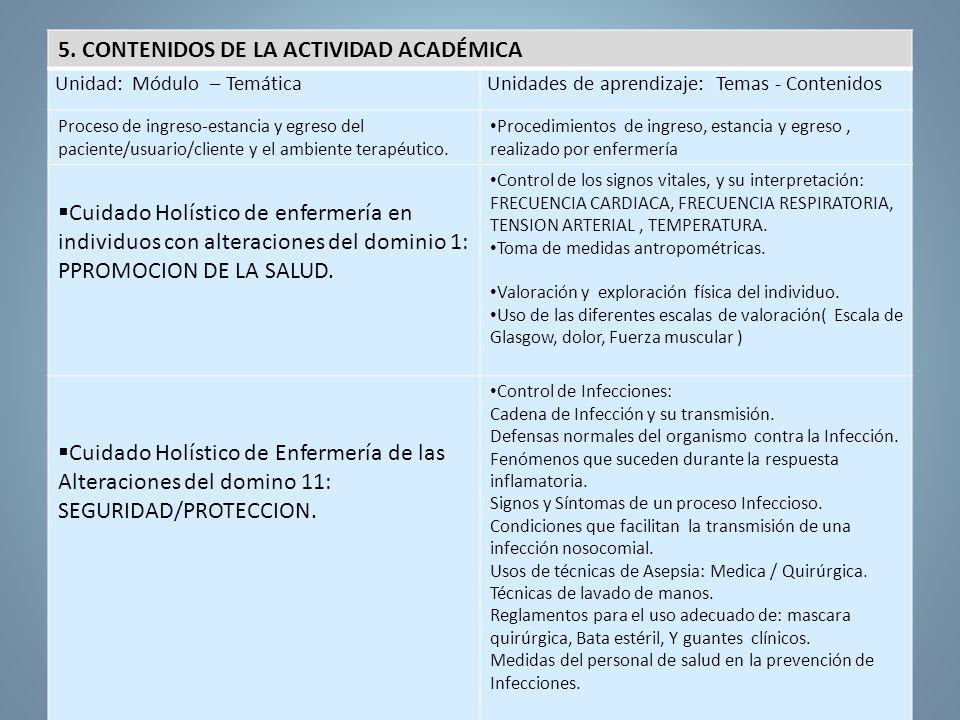 5. CONTENIDOS DE LA ACTIVIDAD ACADÉMICA Unidad: Módulo – TemáticaUnidades de aprendizaje: Temas - Contenidos Proceso de ingreso-estancia y egreso del
