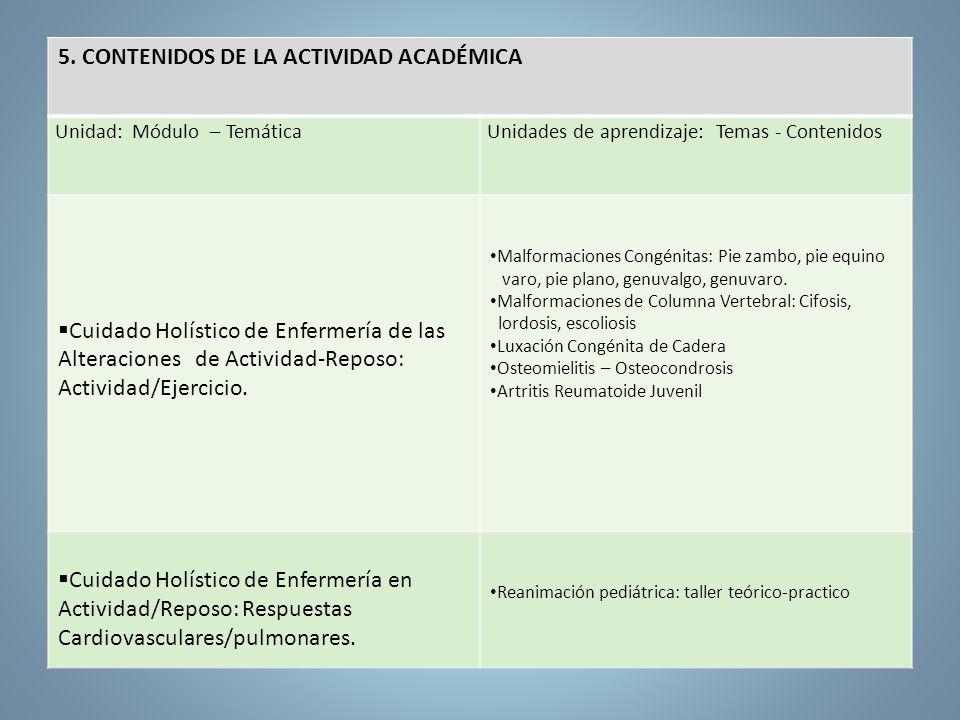 5. CONTENIDOS DE LA ACTIVIDAD ACADÉMICA Unidad: Módulo – TemáticaUnidades de aprendizaje: Temas - Contenidos Cuidado Holístico de Enfermería de las Al
