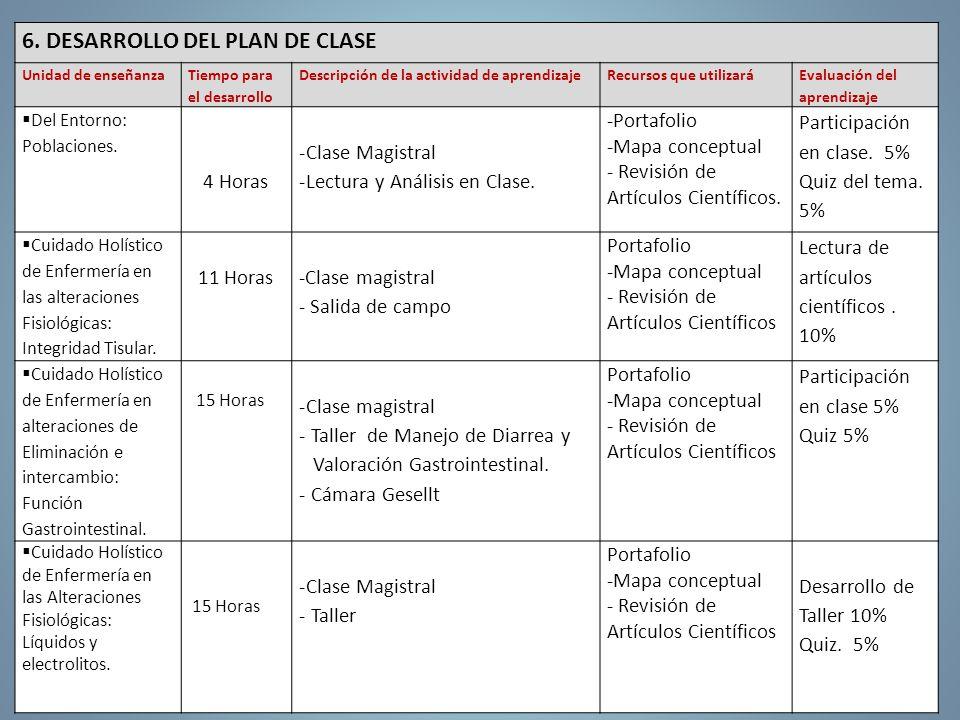 6. DESARROLLO DEL PLAN DE CLASE Unidad de enseñanza Tiempo para el desarrollo Descripción de la actividad de aprendizajeRecursos que utilizará Evaluac