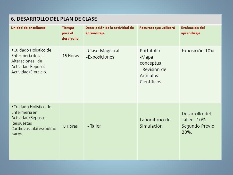 6. DESARROLLO DEL PLAN DE CLASE Unidad de enseñanza Tiempo para el desarrollo Descripción de la actividad de aprendizaje Recursos que utilizará Evalua