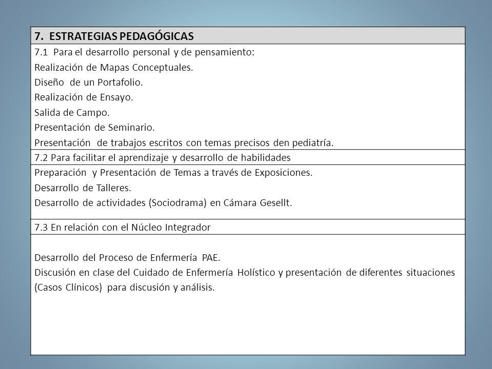 7. ESTRATEGIAS PEDAGÓGICAS 7.1 Para el desarrollo personal y de pensamiento: Realización de Mapas Conceptuales. Diseño de un Portafolio. Realización d