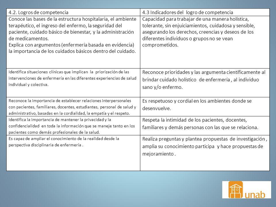 4.2. Logros de competencia4.3 Indicadores del logro de competencia Conoce las bases de la estructura hospitalaria, el ambiente terapéutico, el ingreso
