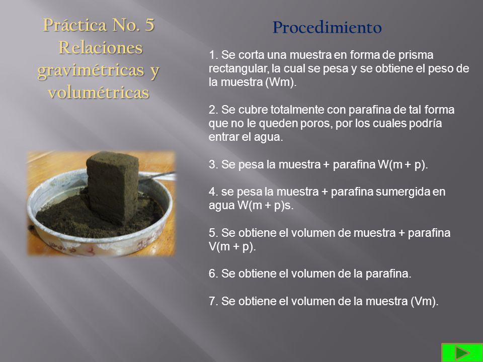 Práctica No.5 Relaciones gravimétricas y volumétricas Procedimiento 1.
