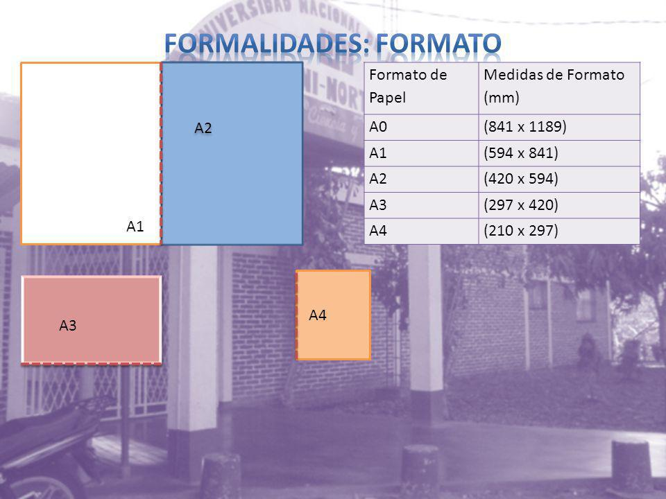 A1 A2 A3 A4 Formato de Papel Medidas de Formato (mm) A0(841 x 1189) A1(594 x 841) A2(420 x 594) A3(297 x 420) A4(210 x 297)