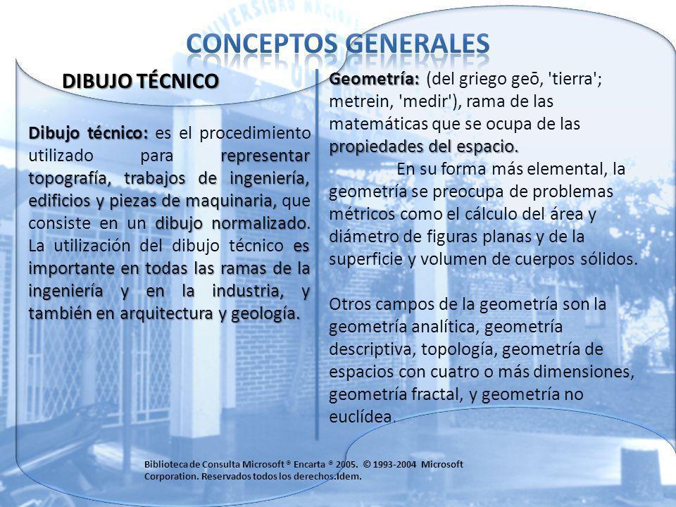DIBUJO TÉCNICO Dibujo técnico: representar topografía, trabajos de ingeniería, edificios y piezas de maquinaria, dibujo normalizado es importante en t