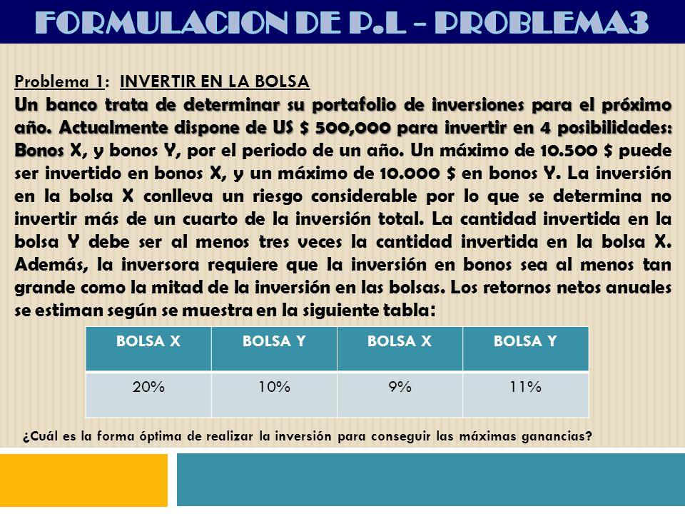 Problema 1: INVERTIR EN LA BOLSA Un banco trata de determinar su portafolio de inversiones para el próximo año. Actualmente dispone de US $ 500,000 pa