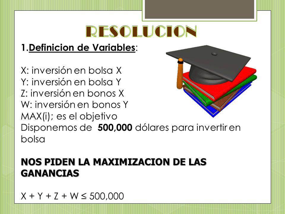 1.Definicion de Variables : X: inversión en bolsa X Y: inversión en bolsa Y Z: inversión en bonos X W: inversión en bonos Y MAX(i); es el objetivo Dis