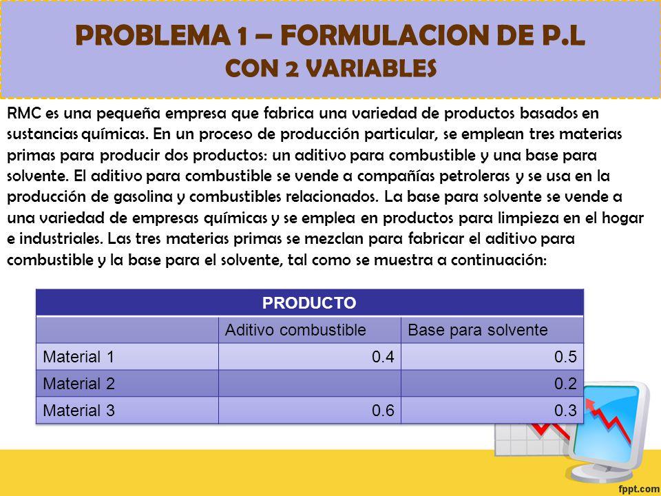 PROBLEMA 1 – FORMULACION DE P.L CON 2 VARIABLES RMC es una pequeña empresa que fabrica una variedad de productos basados en sustancias químicas. En un