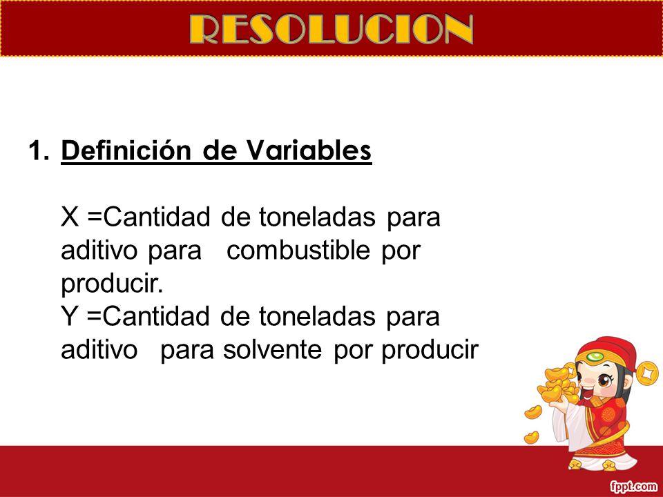 1.Definición de Variables X =Cantidad de toneladas para aditivo para combustible por producir. Y =Cantidad de toneladas para aditivo para solvente por