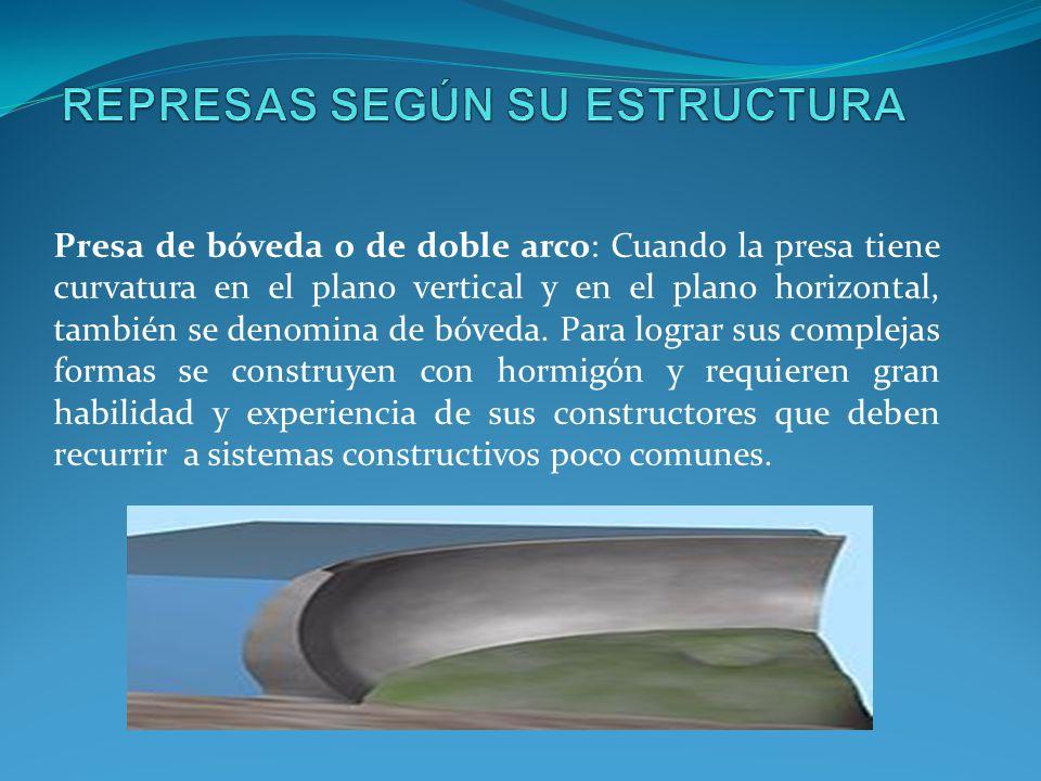 Presa de bóveda o de doble arco: Cuando la presa tiene curvatura en el plano vertical y en el plano horizontal, también se denomina de bóveda. Para lo
