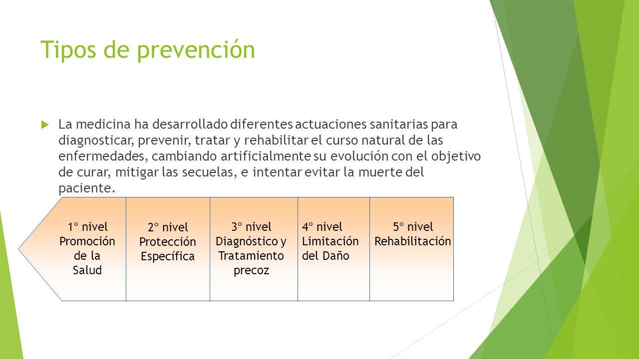 Tipos de prevención La medicina ha desarrollado diferentes actuaciones sanitarias para diagnosticar, prevenir, tratar y rehabilitar el curso natural d