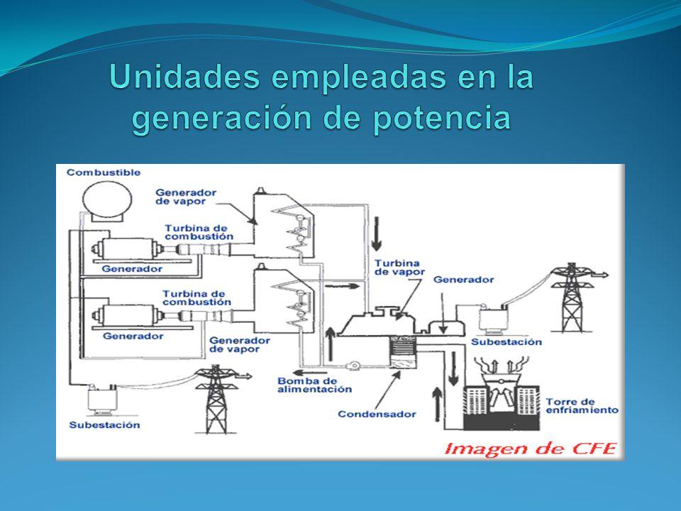 VENTAJAS No requieren combustible, sino que usan una forma renovable de energía, constantemente repuesta por la naturaleza de manera gratuita.